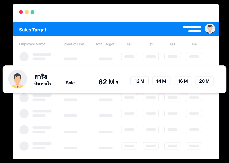 sales target report
